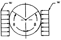 Closed Circular Ring, Case 13
