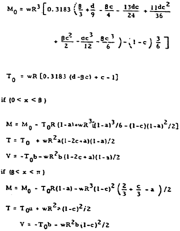 Closed Circular Ring Formulas, Case 14