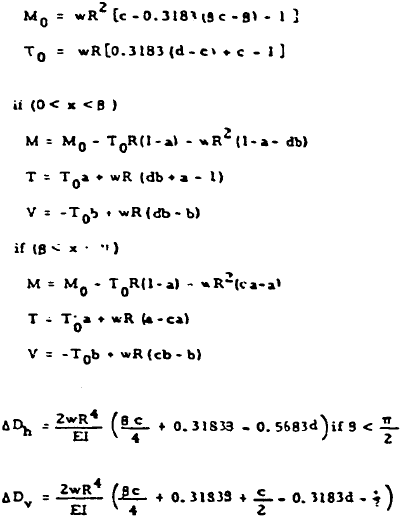 Closed Circular Ring Formulas, Case 15