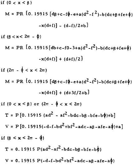Closed Circular Ring Formulas, Case 16
