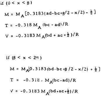 Closed Circular Ring Formulas, Case 17