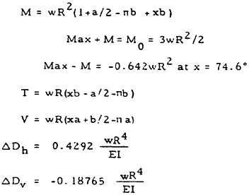 Closed Circular Ring Formulas, Case 18