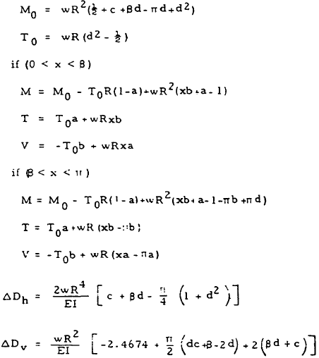 Closed Circular Ring Formulas, Case 19