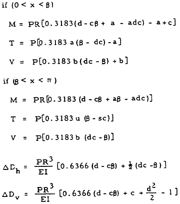 Closed Circular Ring Formulas, Case 2