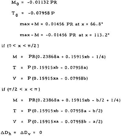 Closed Circular Ring Formulas, Case 20
