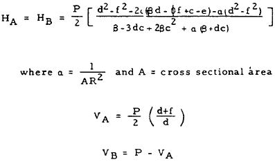 Closed Circular Ring Formulas, Case 22