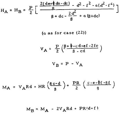 Closed Circular Ring Formulas, Case 24