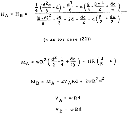 Closed Circular Ring Formulas, Case 25