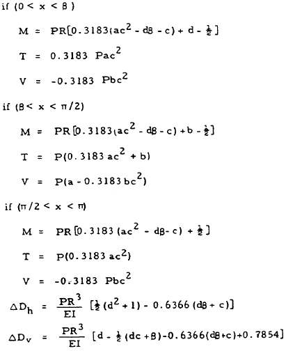 Closed Circular Ring Formulas, Case 6