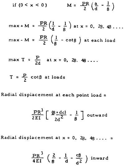 Closed Circular Ring Formulas, Case 9