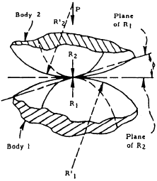 Contact Stress and Deformation -- General Case of Two Bodies in Contact