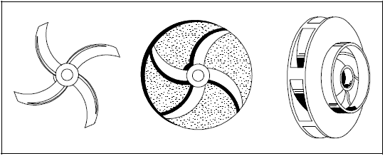 Open, Semi-Open, and Enclosed Impellers