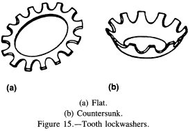 Tooth lockwashers