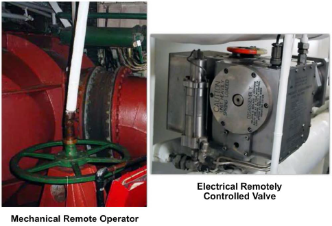 Remote-operated valves