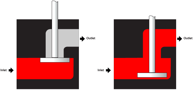 Operation of a simple poppet valve