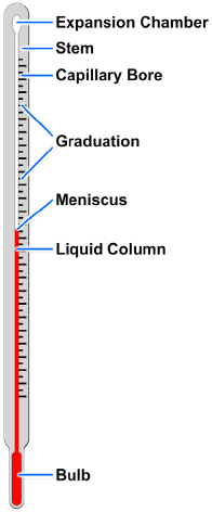 Liquid-in-glass thermometer