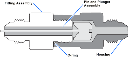 Basic components of a snubber