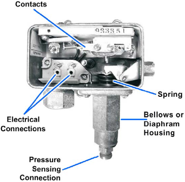 Typical pressure switch