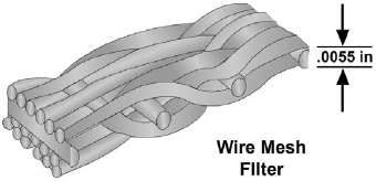 Cross-section of a stainless-steel hydraulic filter element