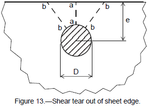 Shear tear out of sheet edge