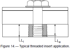 Typical threaded insert application